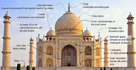 India is a nation of different colors and Tajmahal is the item or service or support of its plentiful history Taj mahal
