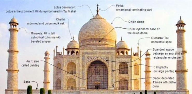 The Taj Design Detail